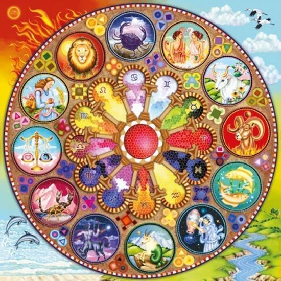 Duben 2016 horoskop